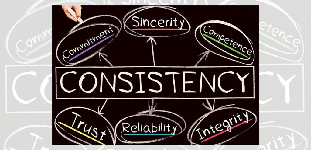 Creating consistency in social media